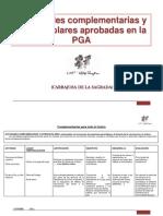 ACTIVIDADES COMPLEMENTARIAS Y EXTRAESCOLARES DE LA PGA - Curso 2021-2022
