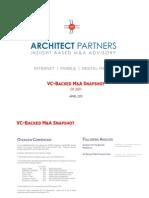 VC Backed MA Snapshot Q1 2011