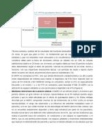 Extracto sobre MDPA del Consenso Argentino de Hipertensión