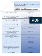 Budget Choices Table Fy 11 12