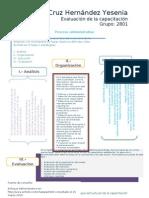EvalCapa_2Enfoque estructural de la capacitación