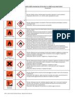 tabella_sicurezza_chimica