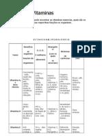 Tabela de vitaminas