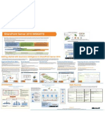 Choose a Tool for Business Intelligence in Share Point 2010