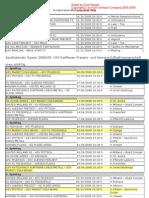 SpielkalenderHinrunde2008-09
