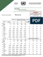 World Investment Report 2009 - Romania