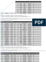 p6t Deluxe v2-Ddr3-Qvl List_20091019