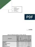 Bestaendigketstabelle-PTFE Und Kompounds