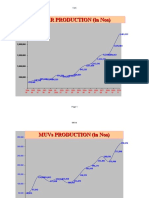 Industry Statistics Vehicle 10-1