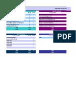 CGPA Calculation Chart