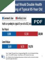 Republican Budget Plan Cost to Seniors