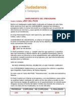 Análisis cumplimiento programa PSOE 2007