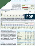 Report-COVID-2019 5 Ottobre 2021