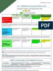 PhilipExhib Summ Assess Rubric 2011_1