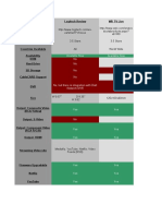 Comparison of Networked & Set Top Boxes