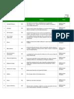 DSGI 030 Terminos y Definiciones V02