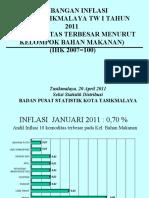 Sumbangan Inflasi Kt Tsk Menurut Kel Bhn Mak TW I - 2011