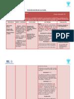 PLANIFICACION didagtica digital  n°2