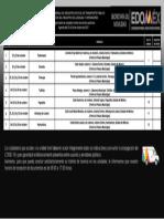 Unidades licencia de conducir del 25 al 29 Octubre 2021