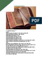Fechas históricas del período Biblico