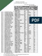 S.4 Class List 2010-2011