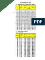 Tablas_Mecánica_Fluídos(Tablas Completas con fórmulas)