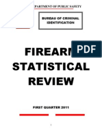 Firearm Statistical Review, State of Utah,