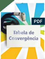 Catalago Nacional de Cursos Tecnicos
