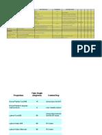 Radiology Final Chart