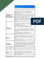 Manual de Visual Basic Net(Muy able