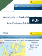 Fixed Wind Turbine Website