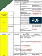 Meditech Downtime QRG 4 15 10