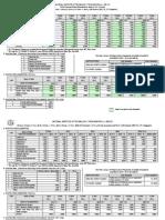 fees-2010-11