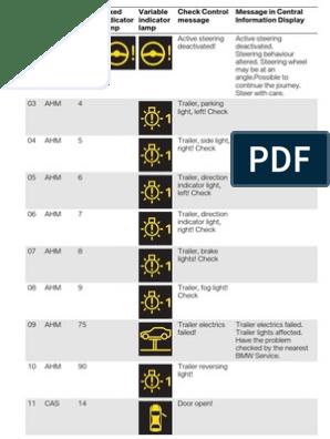 checkcontrol bmw | Transmission (Mechanics) | Manual