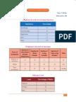 10th Maths Samacheer Kalvi Question Paper Design(Blue Print)