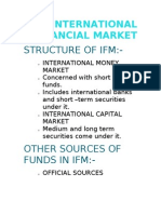 International Financial Market