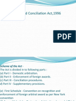 Ppt for Arbitration