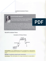 Wyckoff Investment Theory