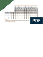Cuadro 1 Coeficiente de bandeja de evaporación (Kp) en función de la humedad realtiva del aire y velocidad del viento