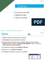 5b-Tables