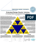 Extended-Range Electric Vehicles