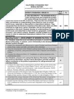 CST Blueprint World History Grade10 - Power Standards Highlighted