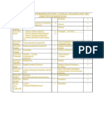 Date Sheet for Intermediate Part 1+2