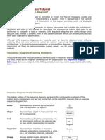 UML Sequence Diagram Tutorial