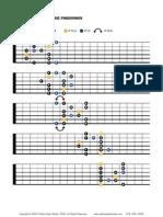 5 Guitar Blues Scale Fingerings