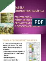 O Tempo Geologico Tabela Cronostratigráficas