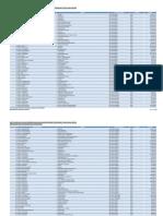Lampiran 1 - Daftar 16678 Sekolah Penerima SchoolNet 080311