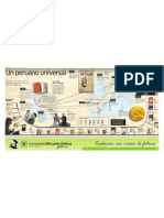 VargasLlosa-Infografia