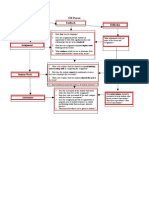 E2E Process Schematic