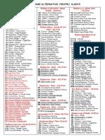 Lista Alternative Fm Group